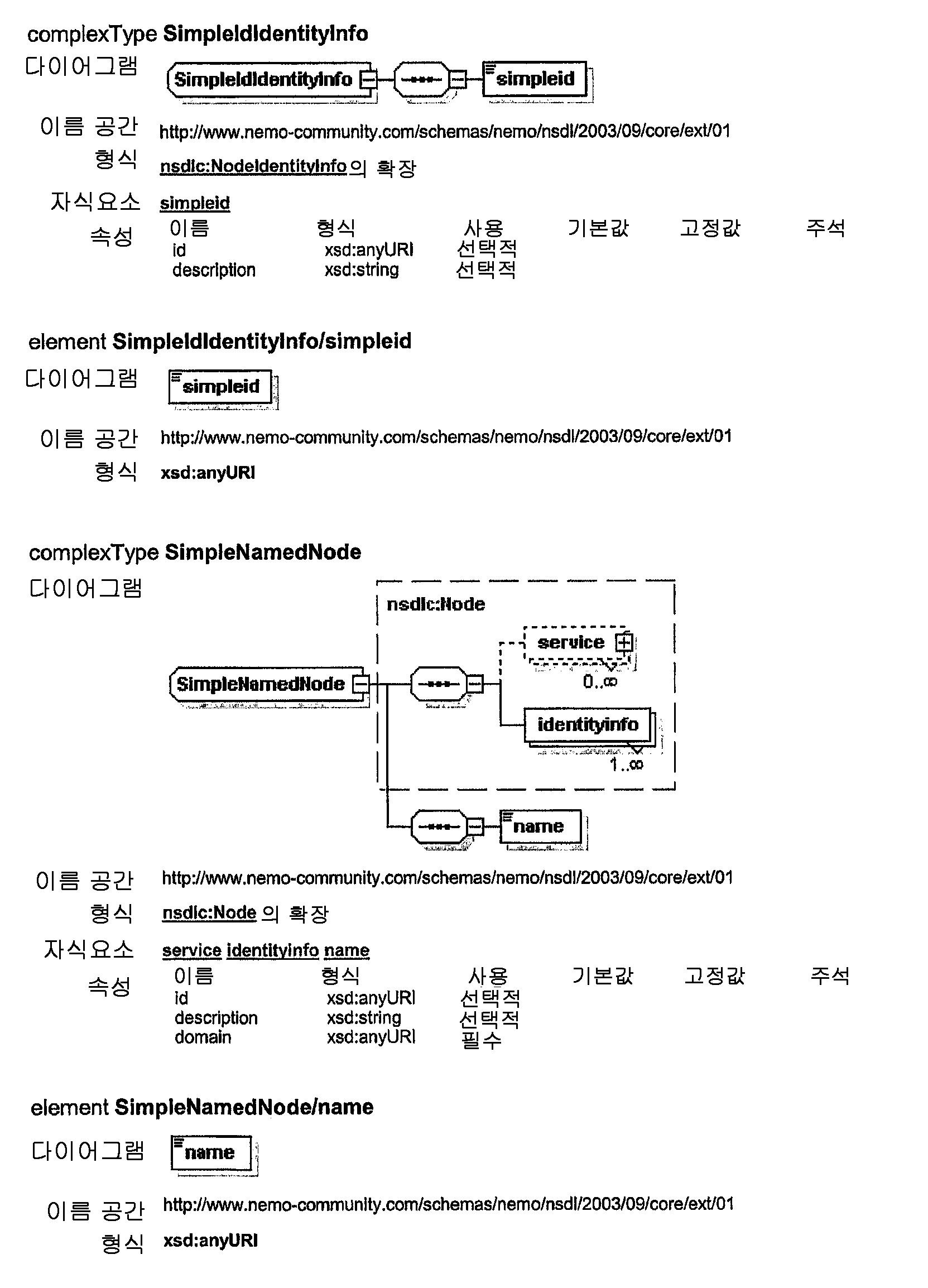 Figure 112010023141488-pat00028