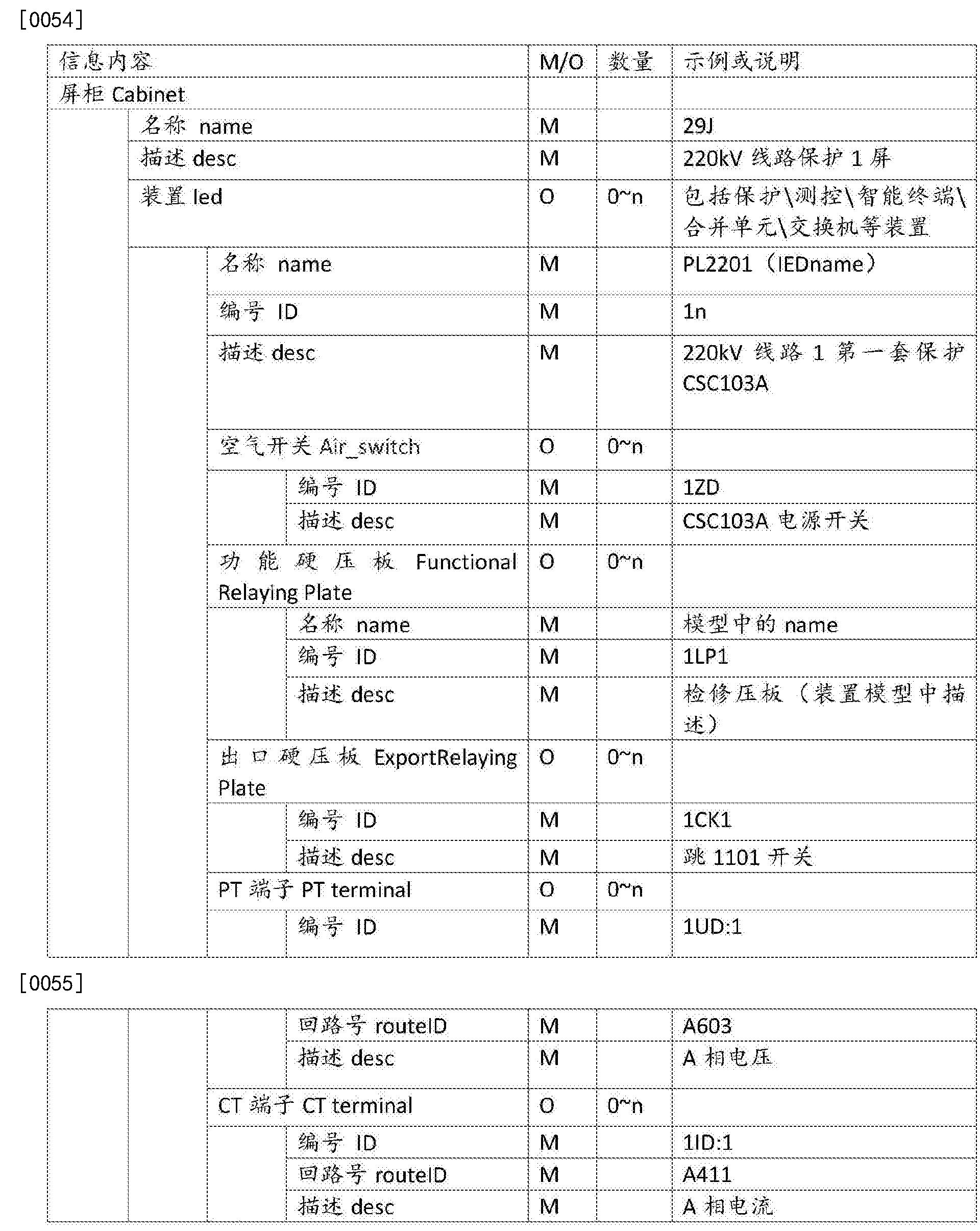 Figure CN105914892AD00101