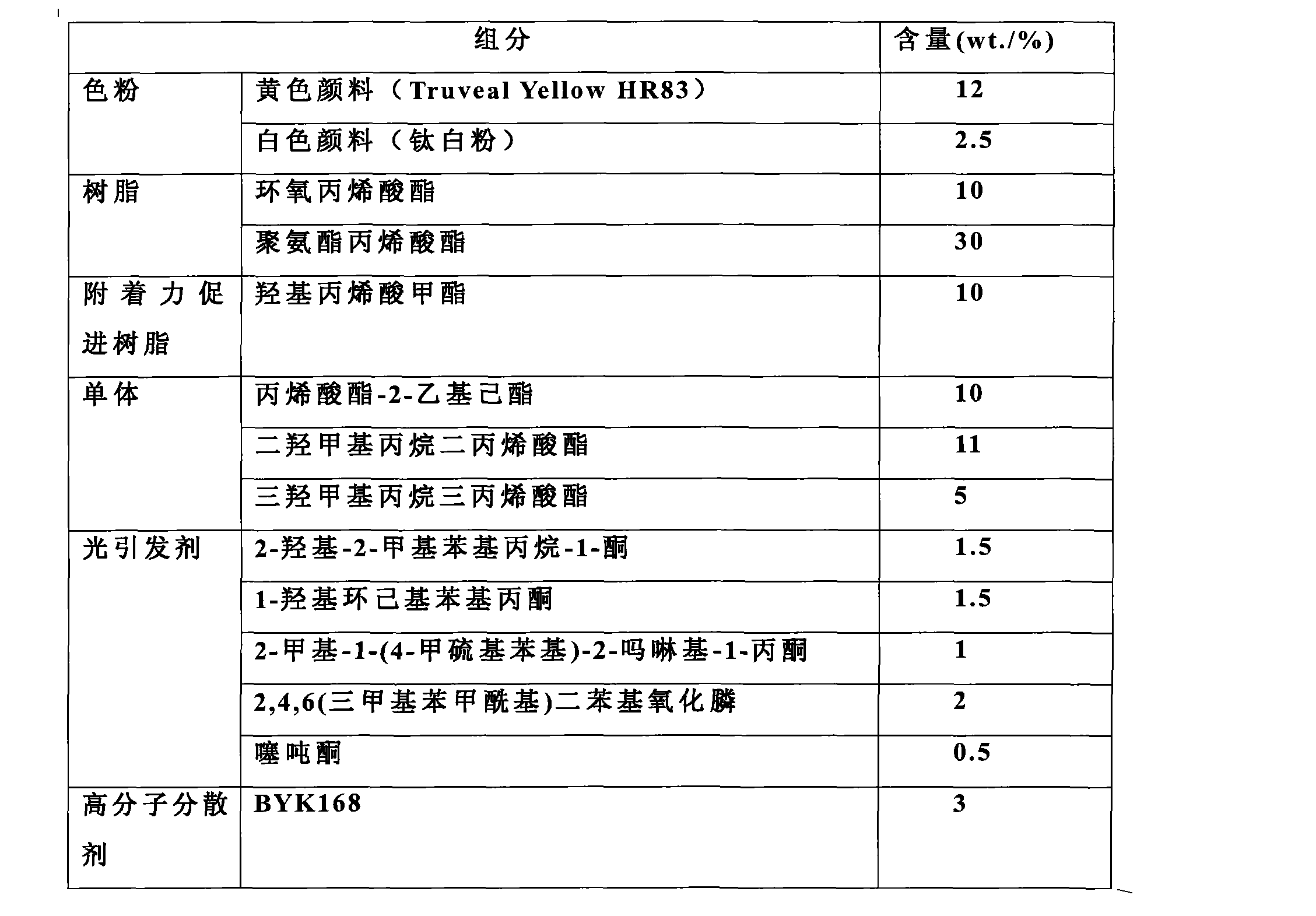 Figure CN101696332BD00062