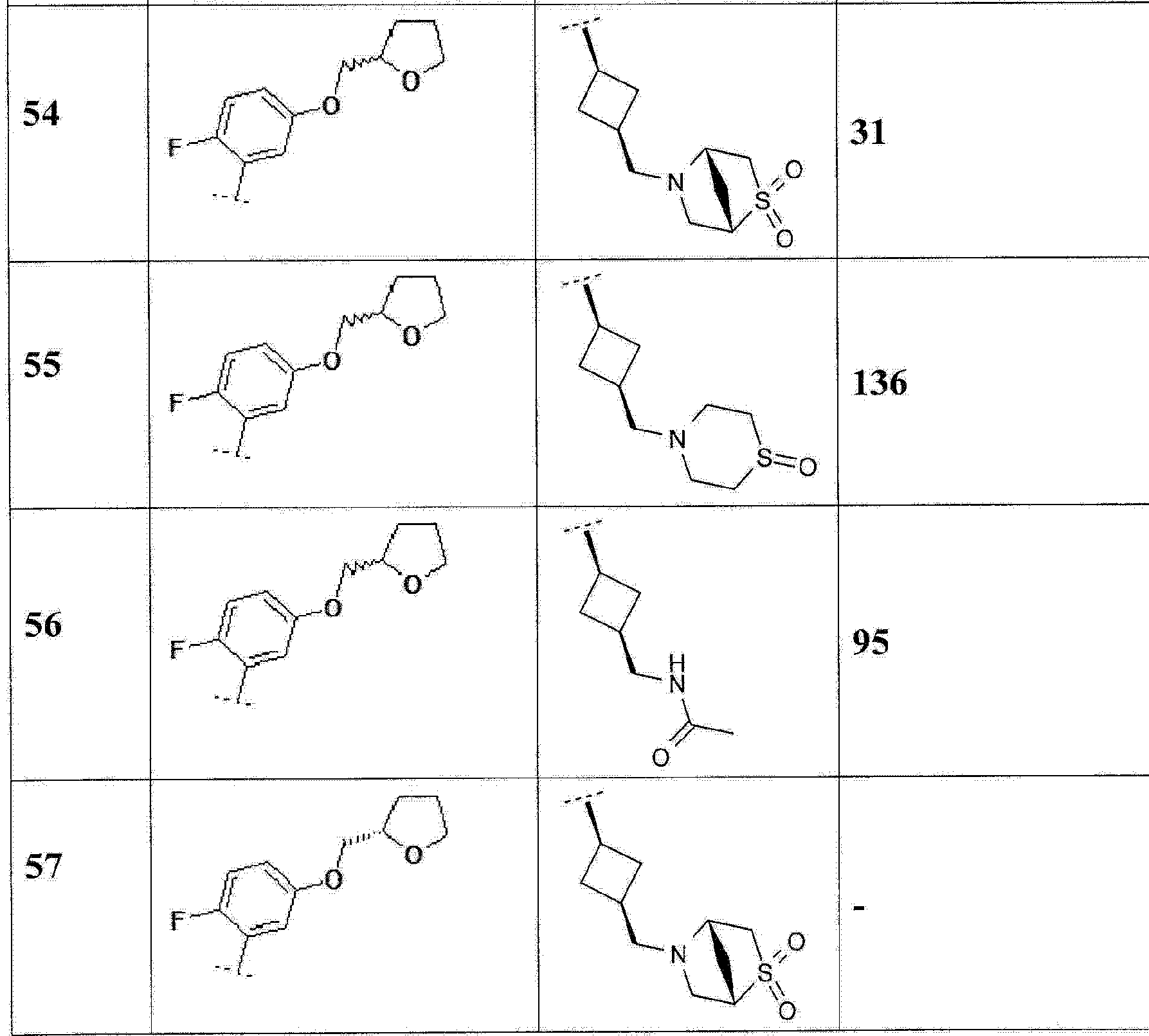 Figure CN103492390AD00852