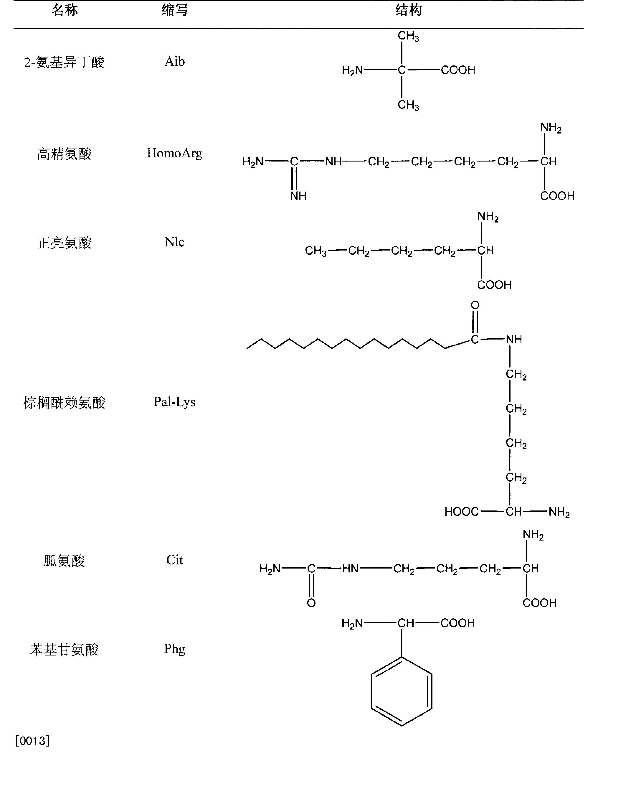 Figure CN103421094AD00061