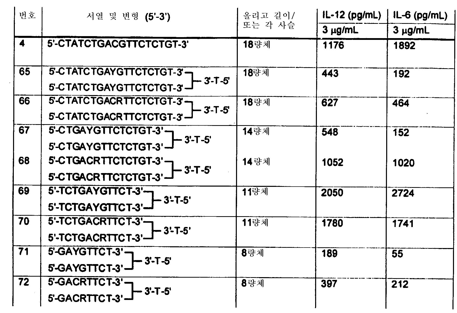 Figure 112004017052430-pct00014