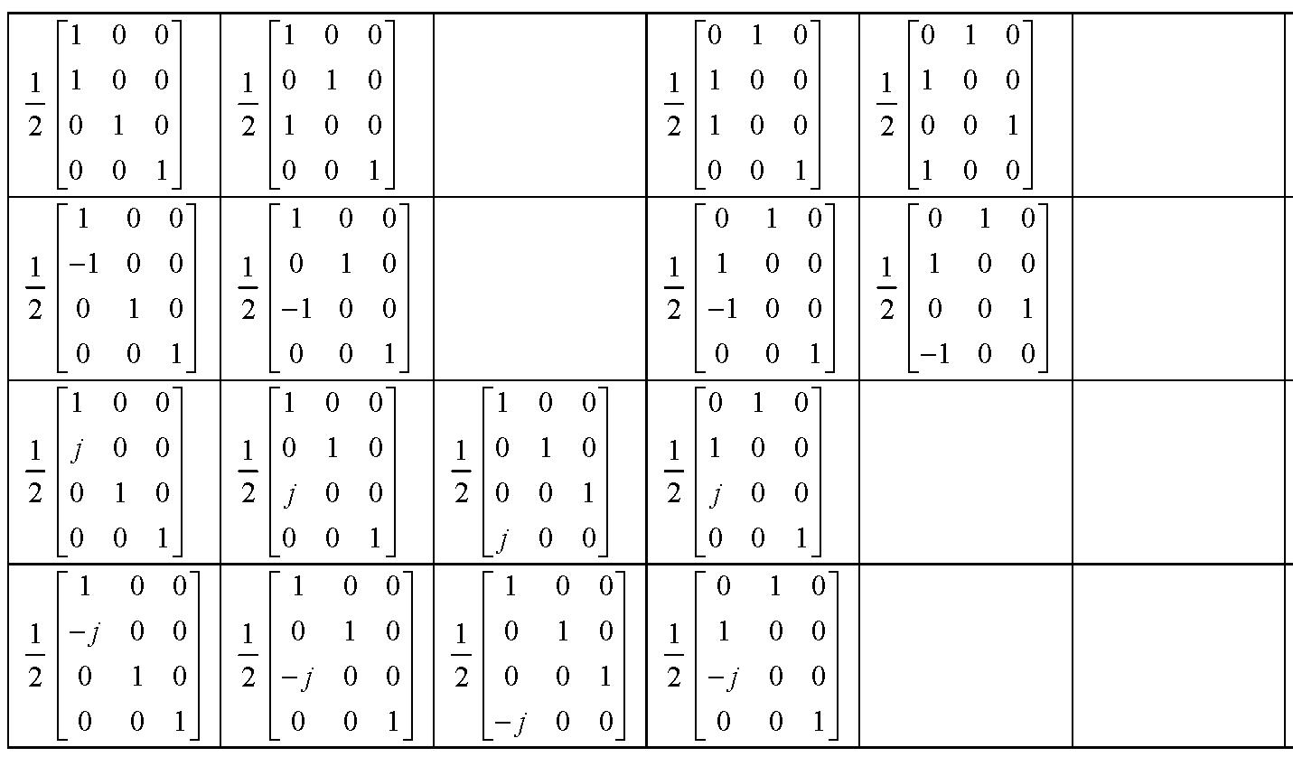 Figure 112010009825391-pat00875