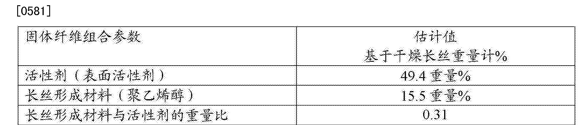 Figure CN103025929BD00612