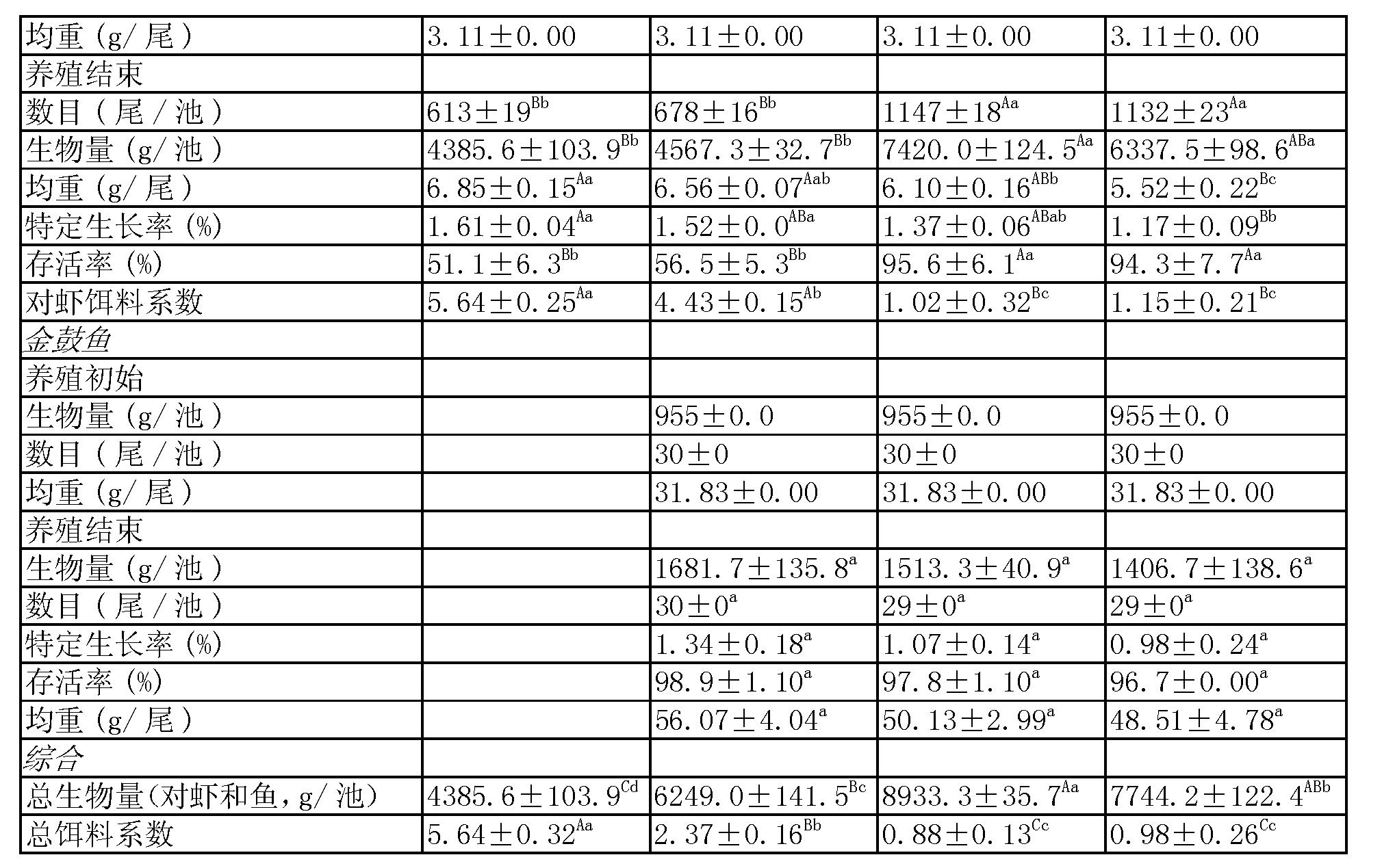Figure CN103155891AD00071