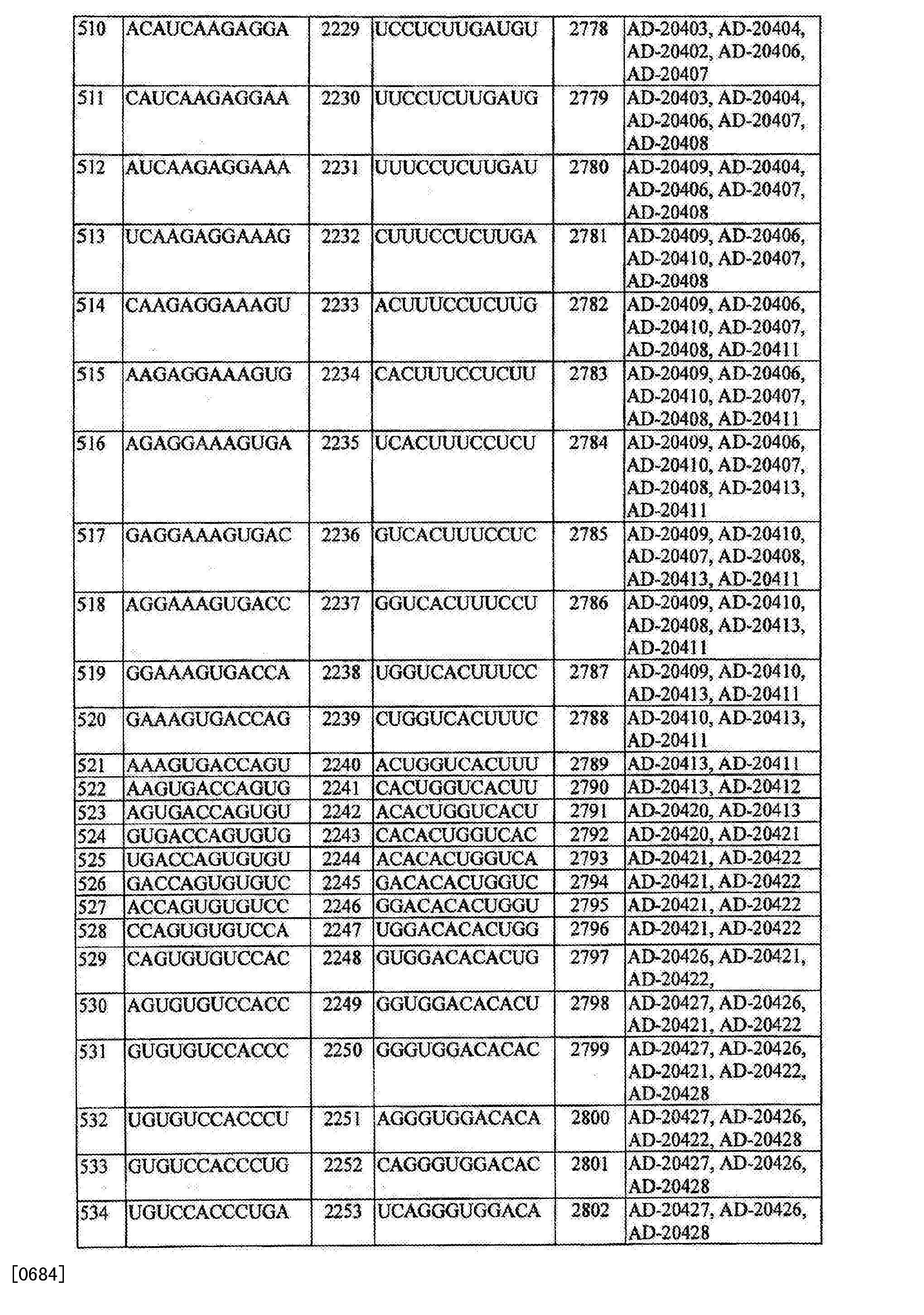Figure CN105125572AD01031