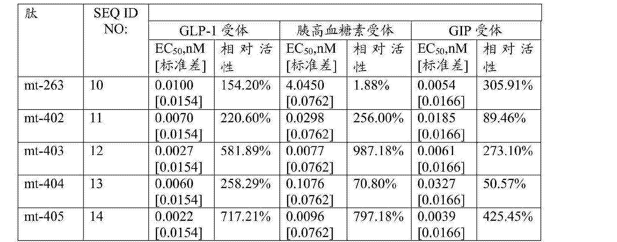 Figure CN103458920BD01011