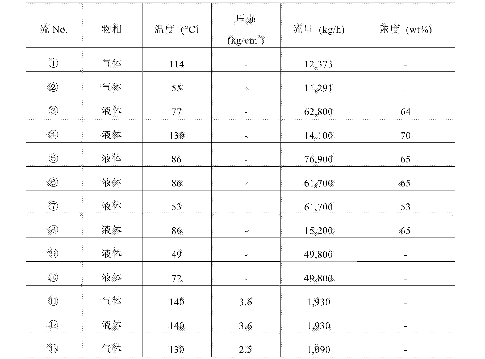 Figure CN105452771BD00101