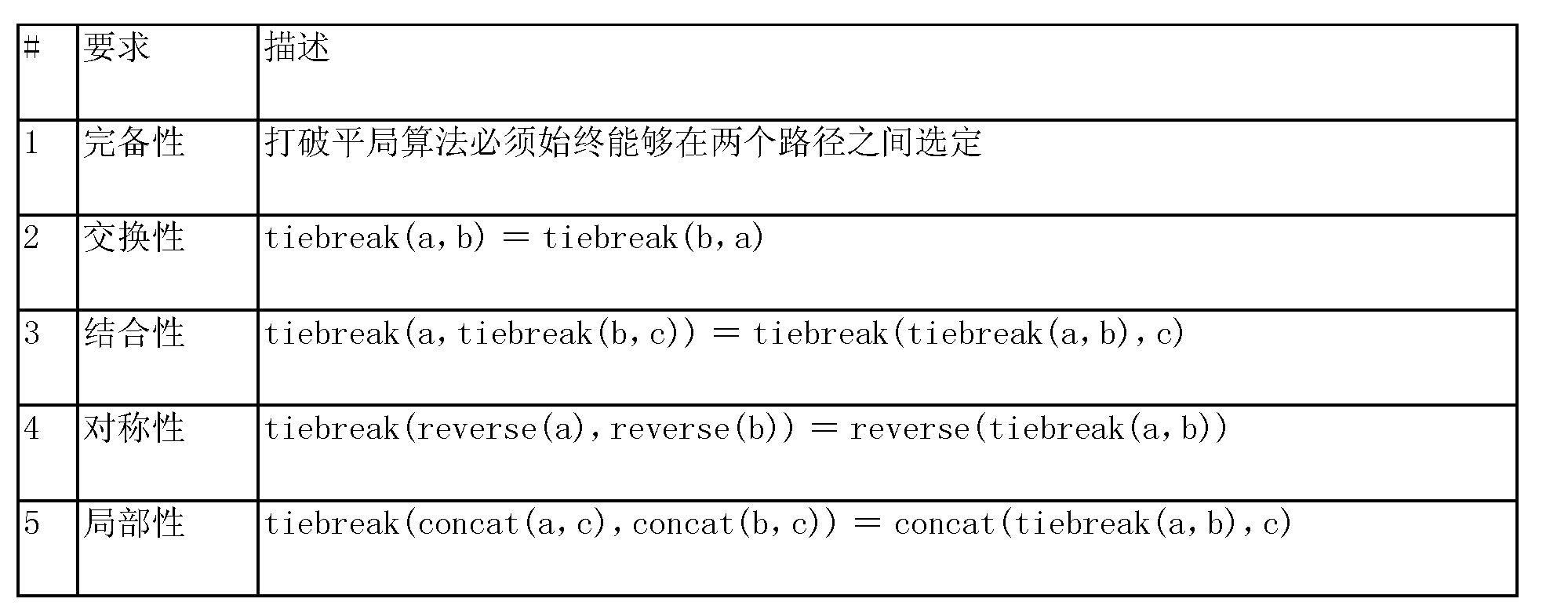 Figure CN103973566AD00131