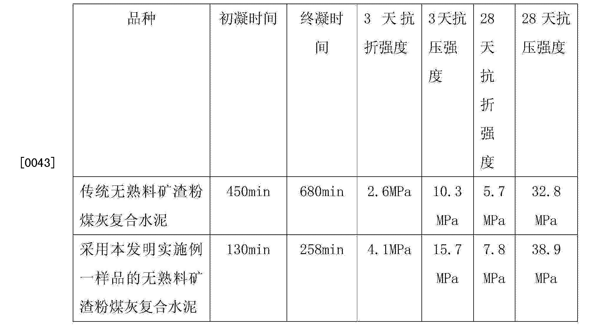 Figure CN103664035AD00061