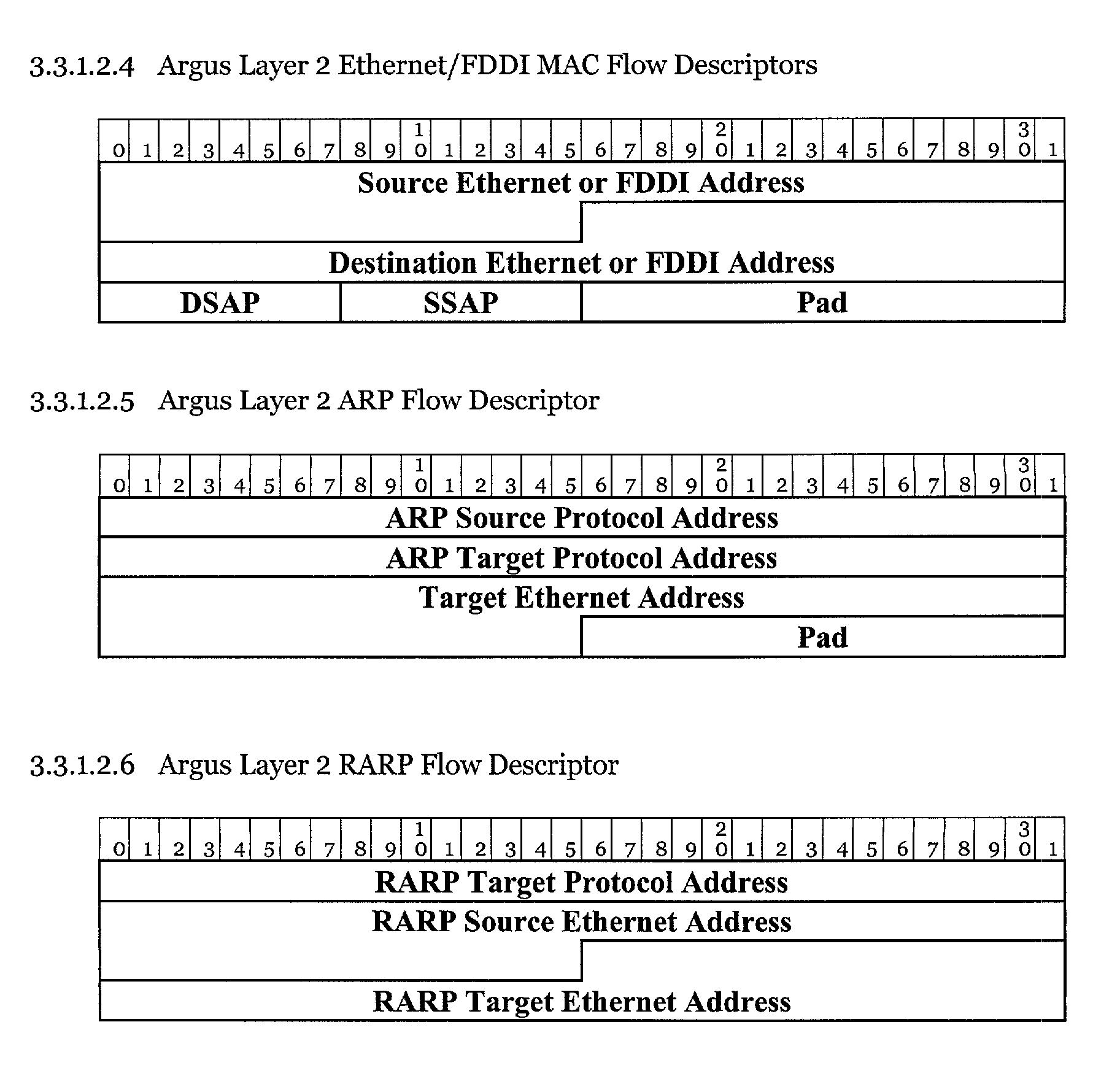Figure US20020196737A1-20021226-P00007