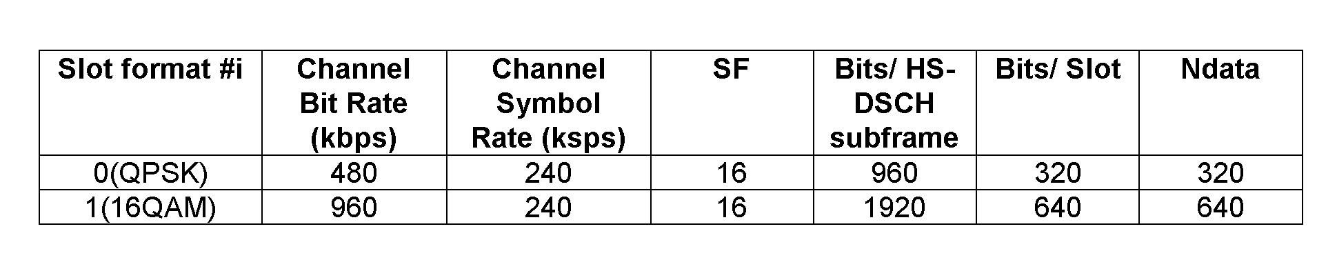 Figure 112002010333433-pat00001