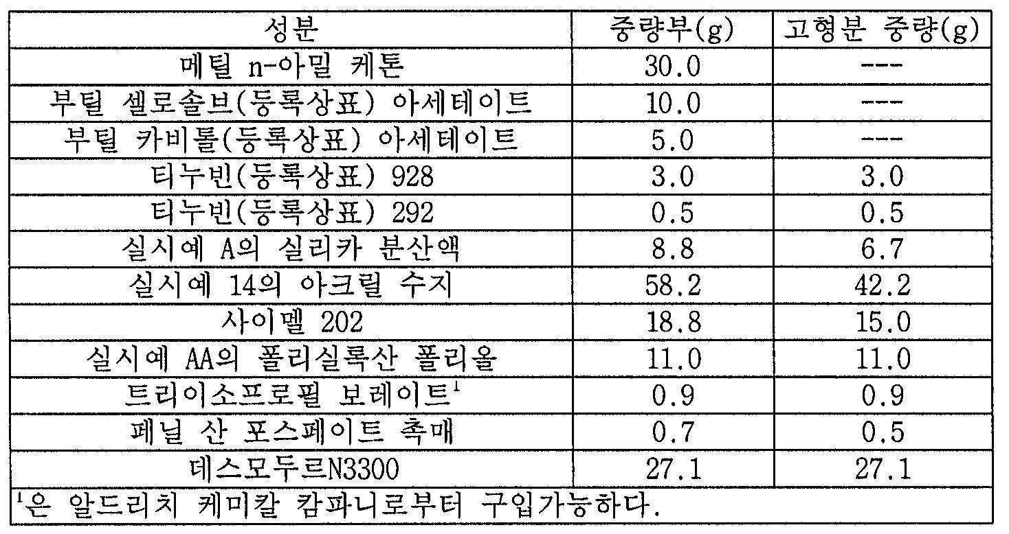 Figure 112004004152066-pct00032