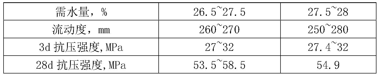 Figure PCTCN2019099331-appb-000002
