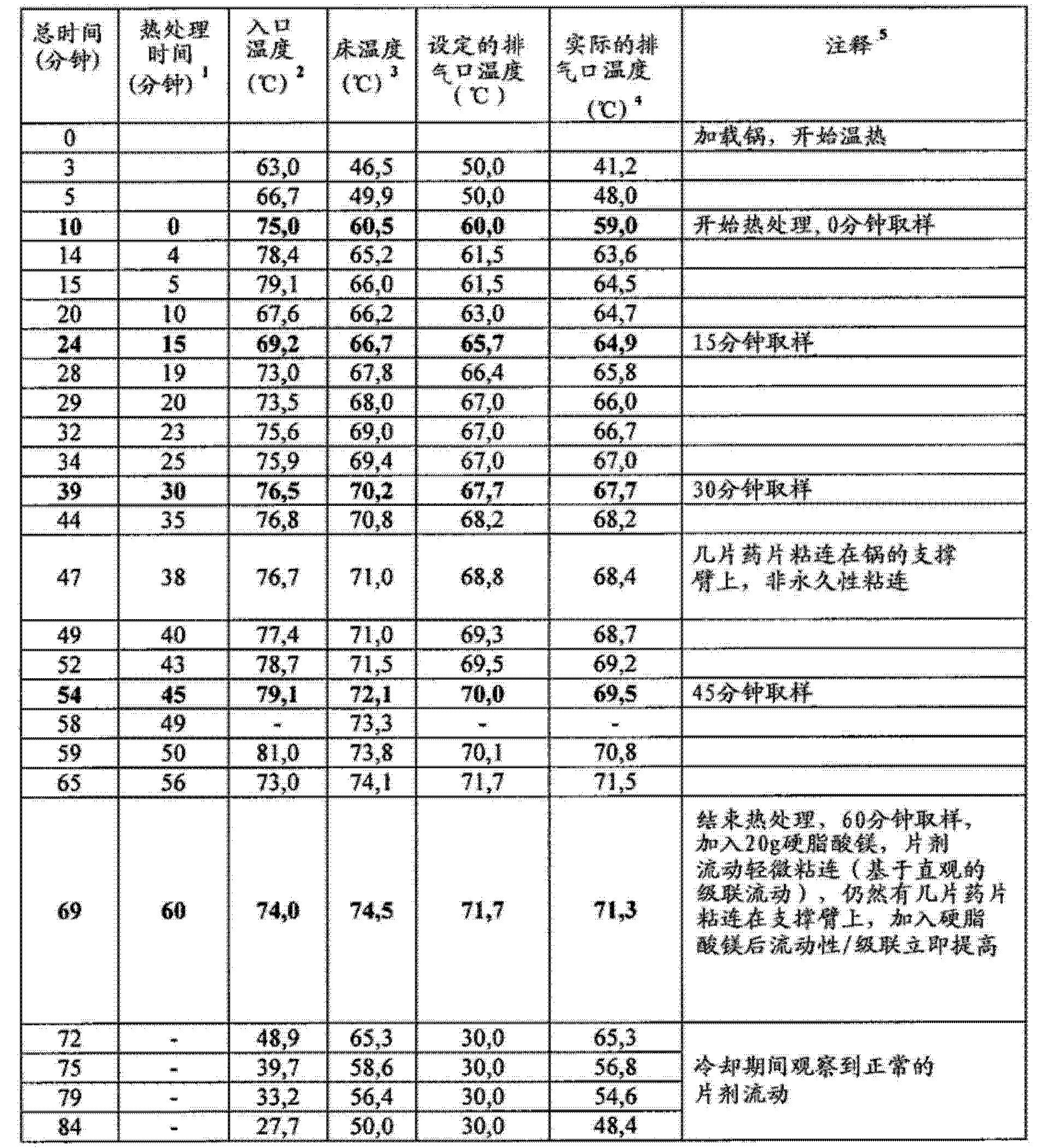 Figure CN102743355BD01121