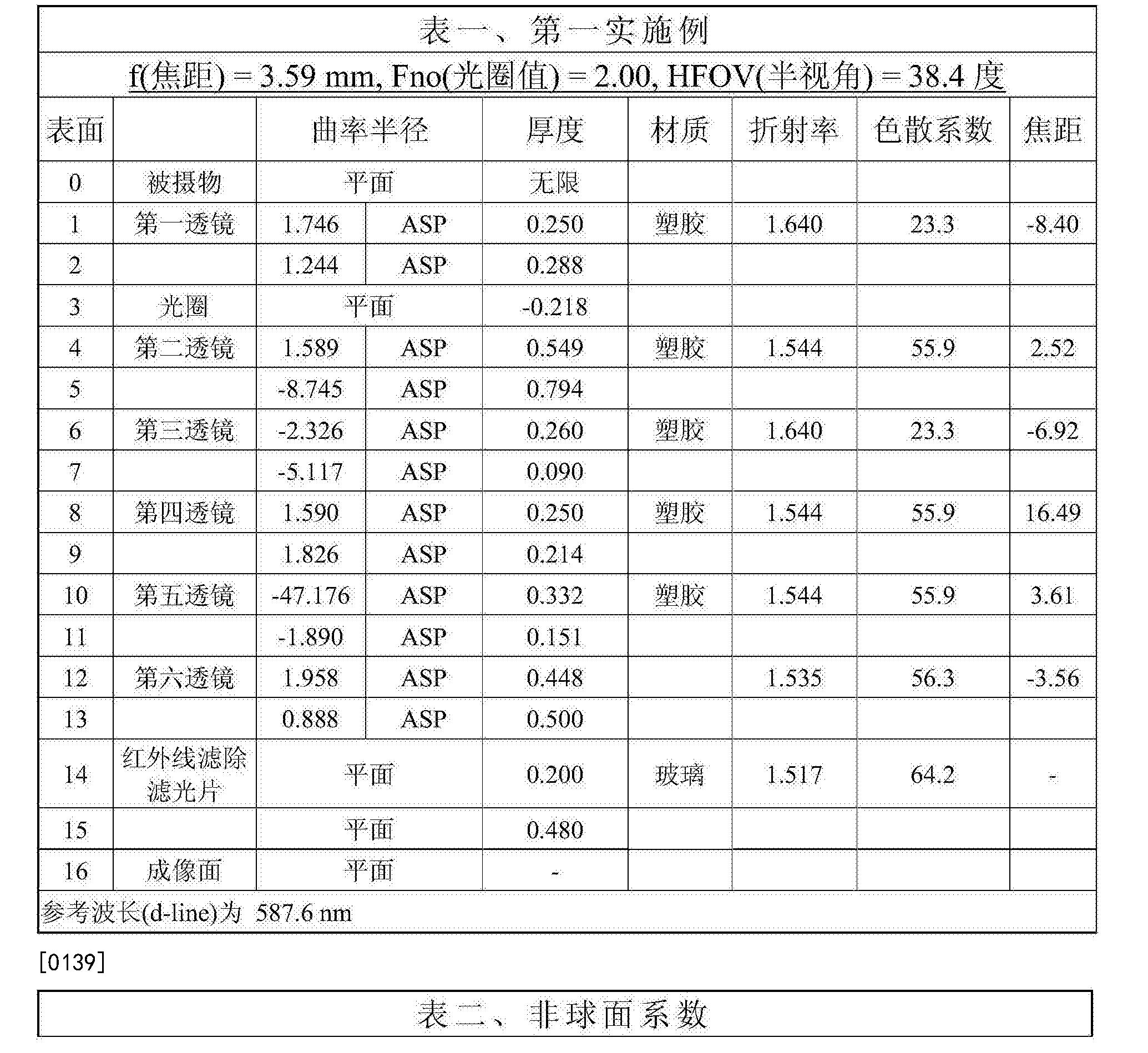 Figure CN105572844BD00121