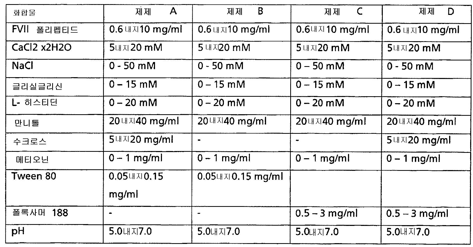 Figure 112011022962401-pat00001