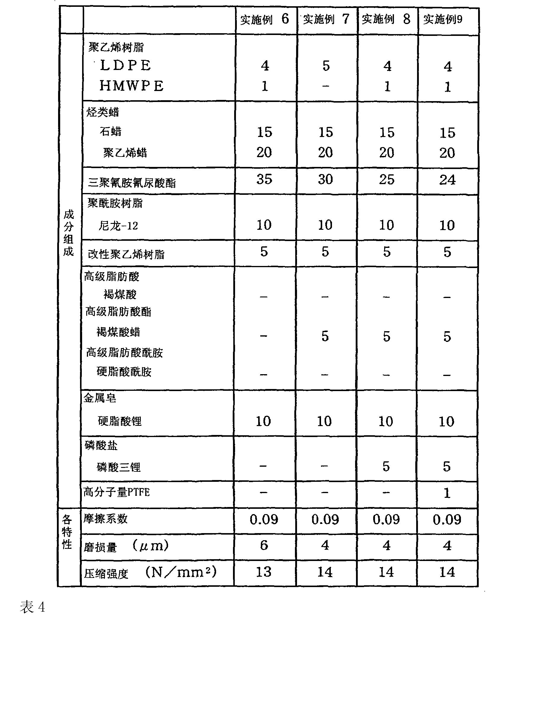Figure CN101522874BD00101