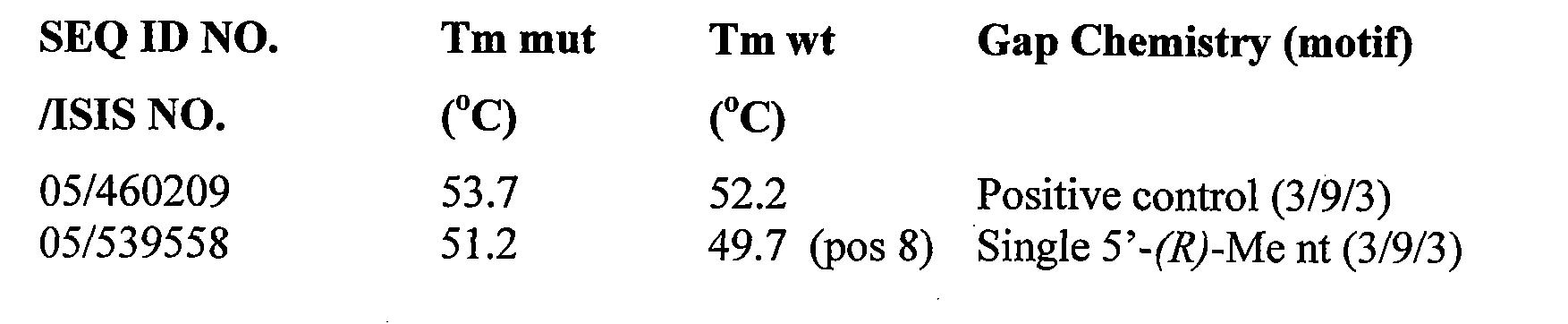 Figure imgf000101_0003