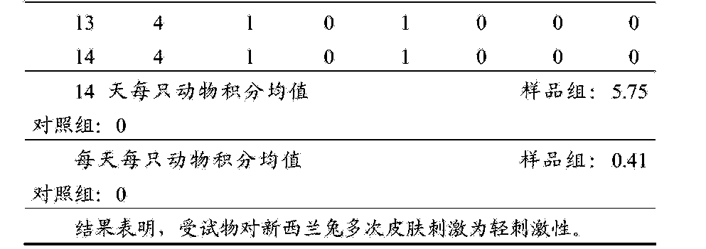 Figure CN105076246AD00211