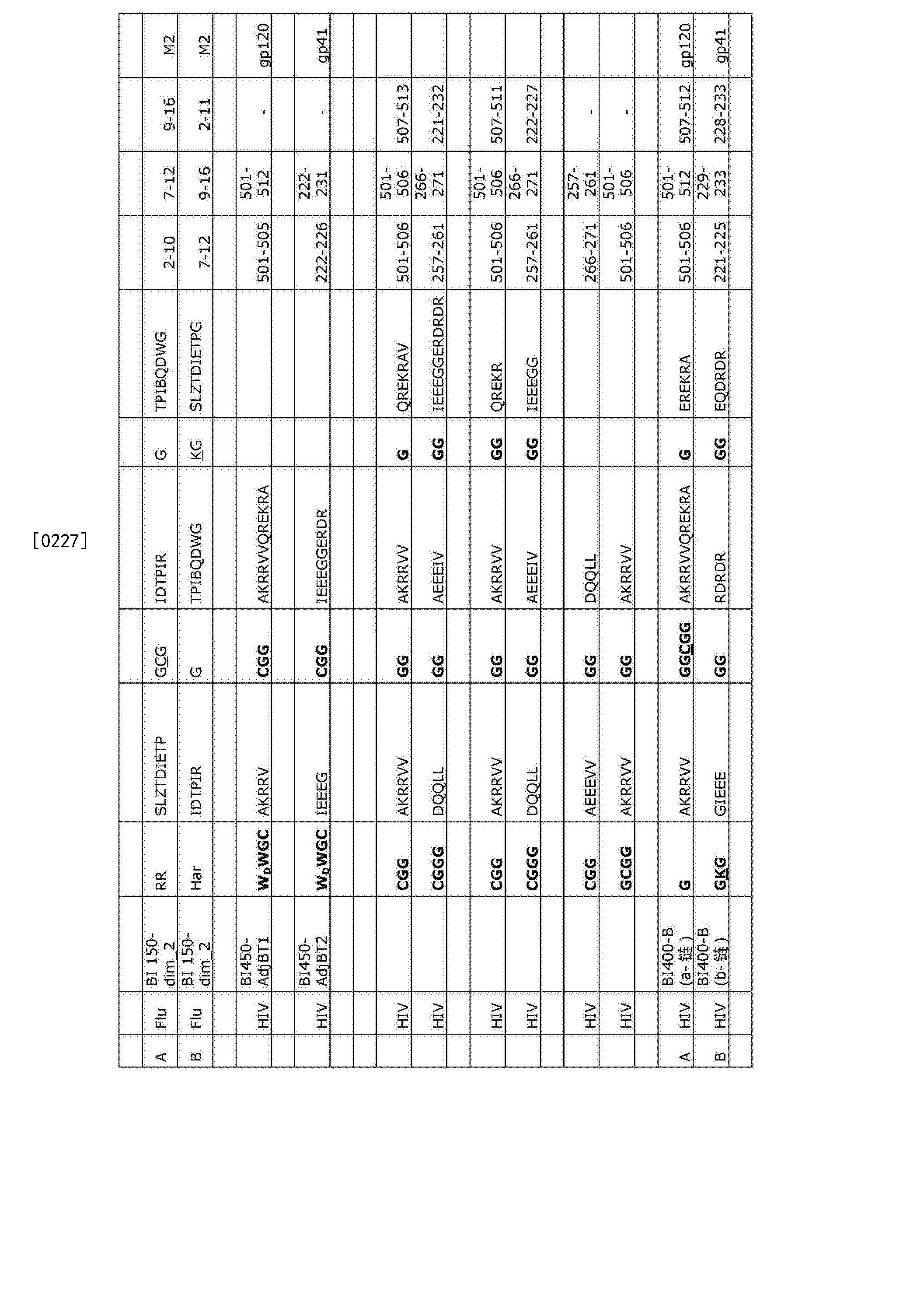 Figure CN103347892BD00271