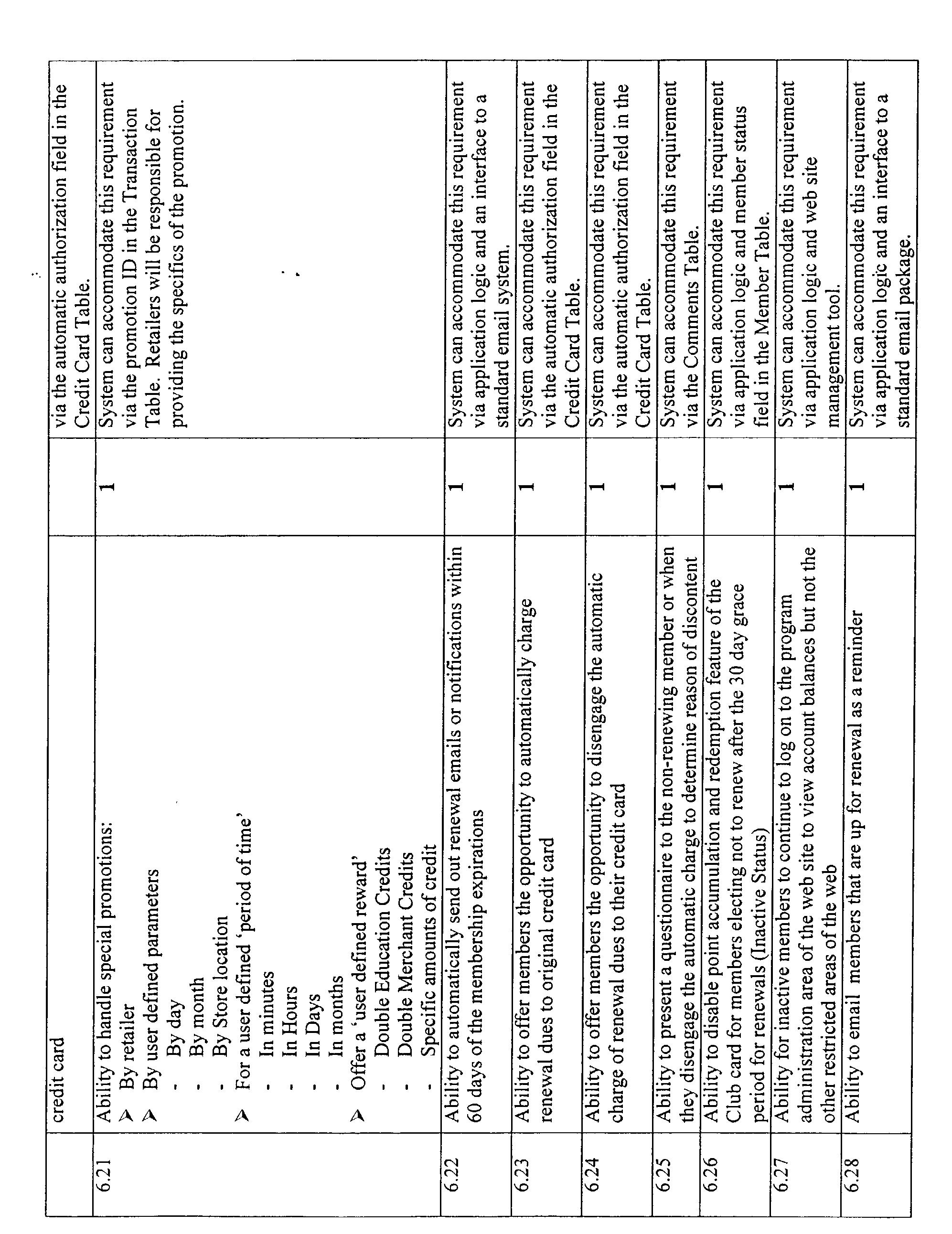 Figure US20030023491A1-20030130-P00049