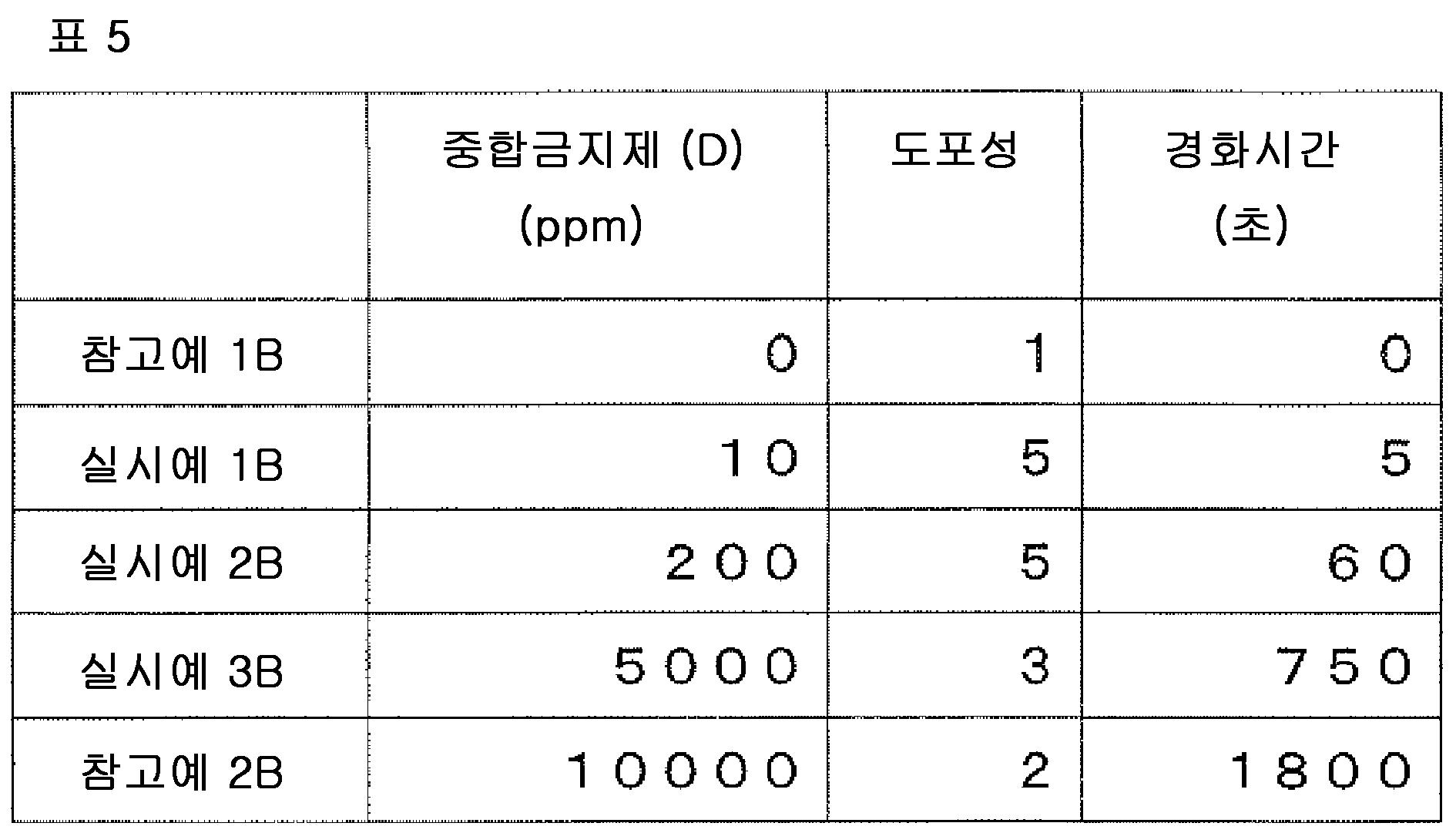 Figure 112012035083578-pct00014