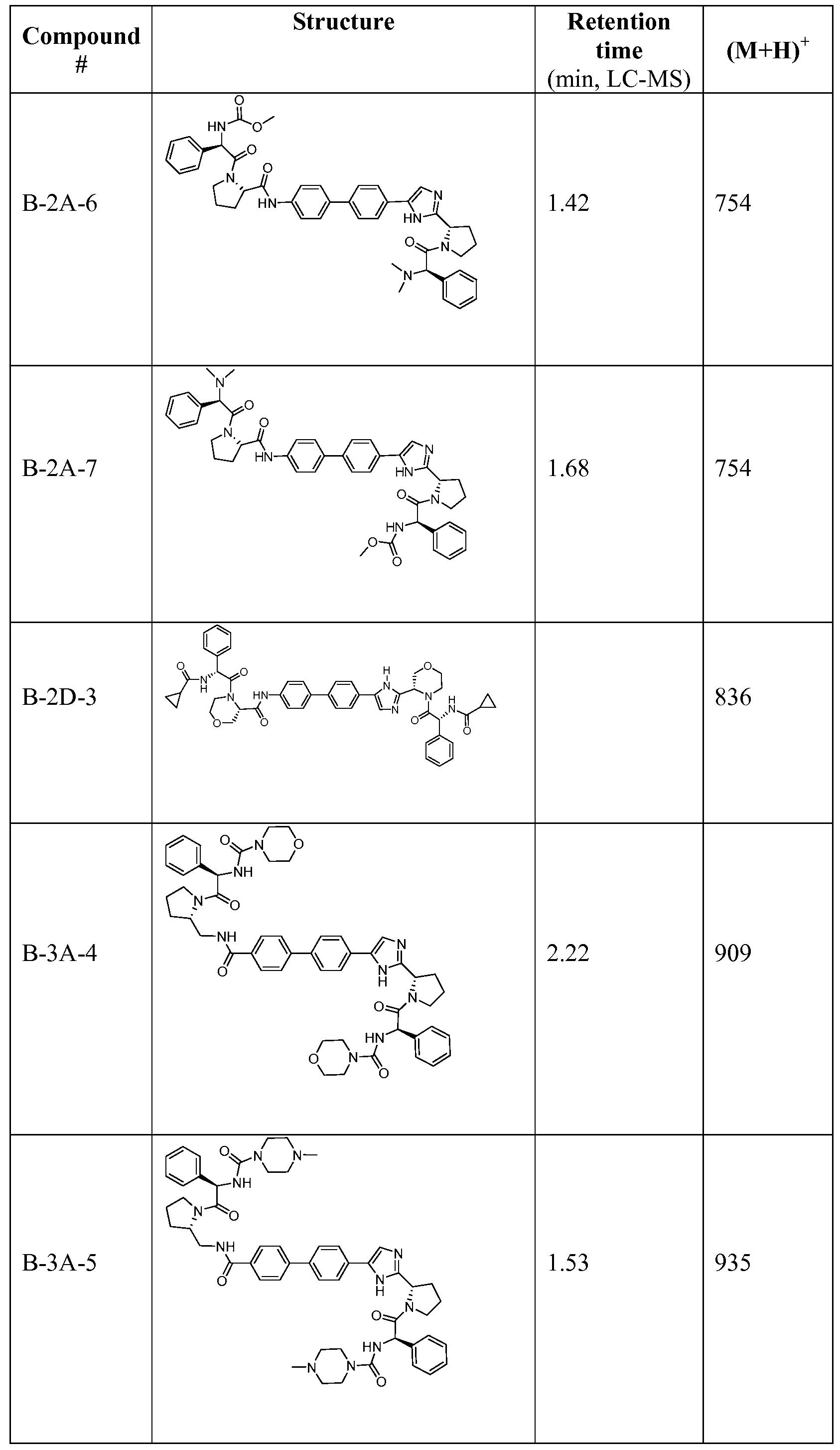 Wo2010096777a1 Inhibitors Of Hcv Ns5a Google Patents Unit 2 53 B2e Electronic Commerce Figure Imgf000067 0001
