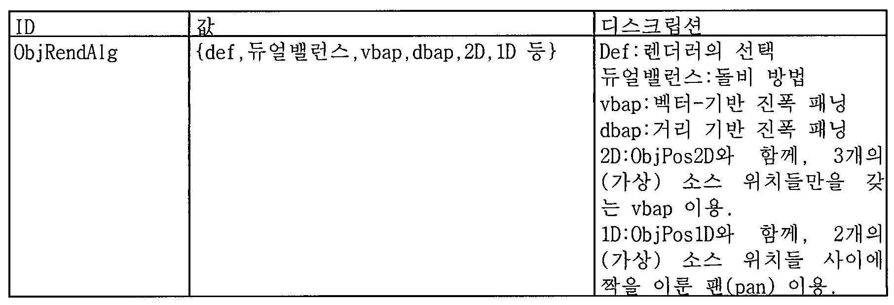 Figure 112014128070760-pat00014