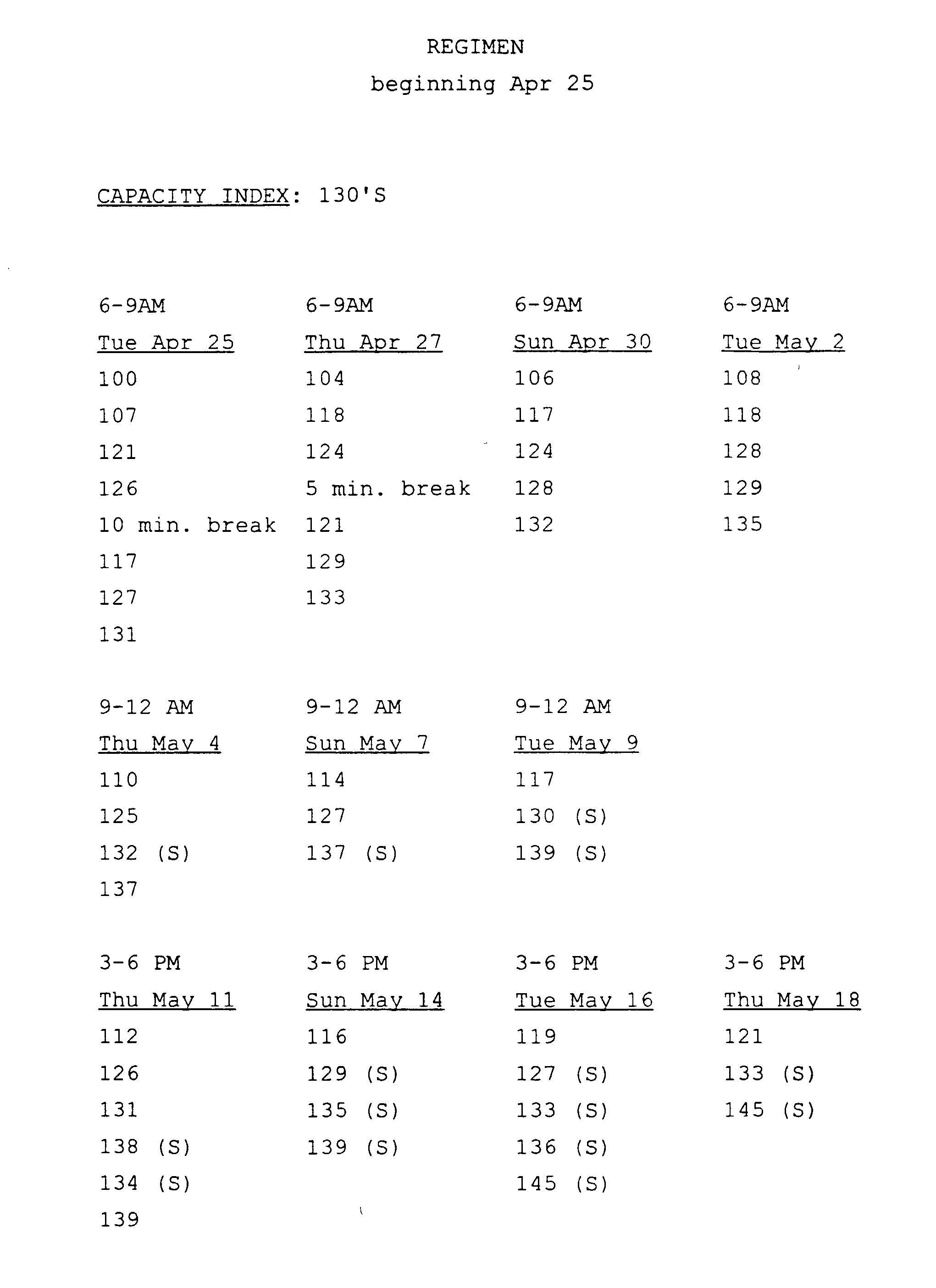 Figure US20030013979A1-20030116-P00005