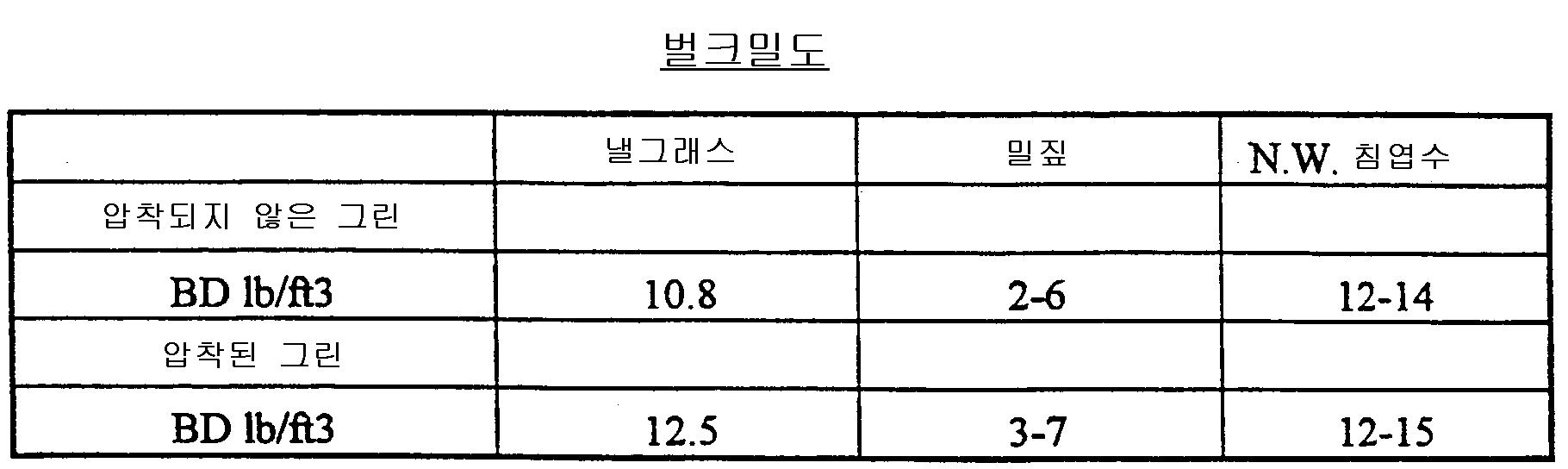 Figure 112007001018933-pat00010