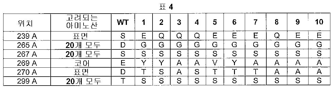 Figure 112005016313609-pct00004