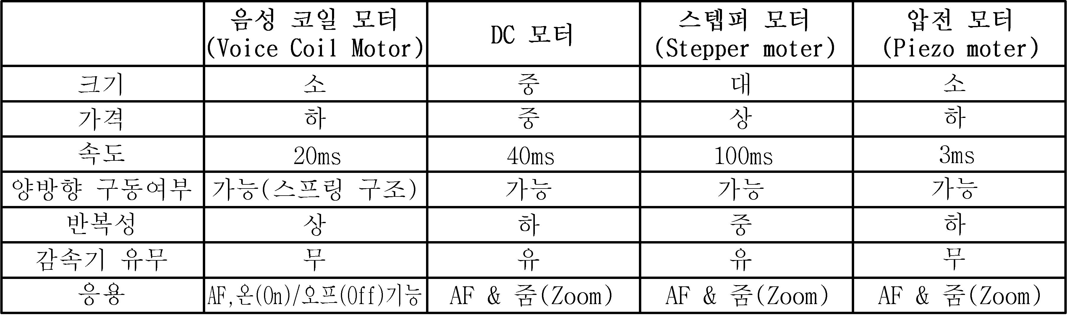 Figure 112005043538990-pat00001