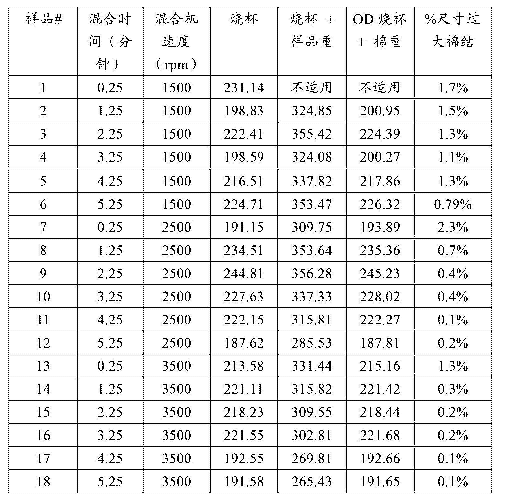 Figure CN102812185AD00091