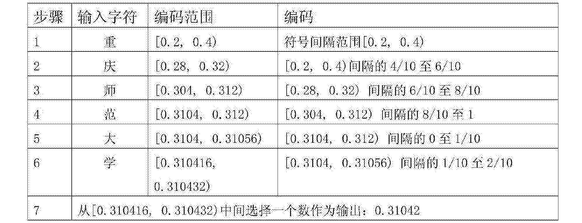 Figure CN104462886BD00042