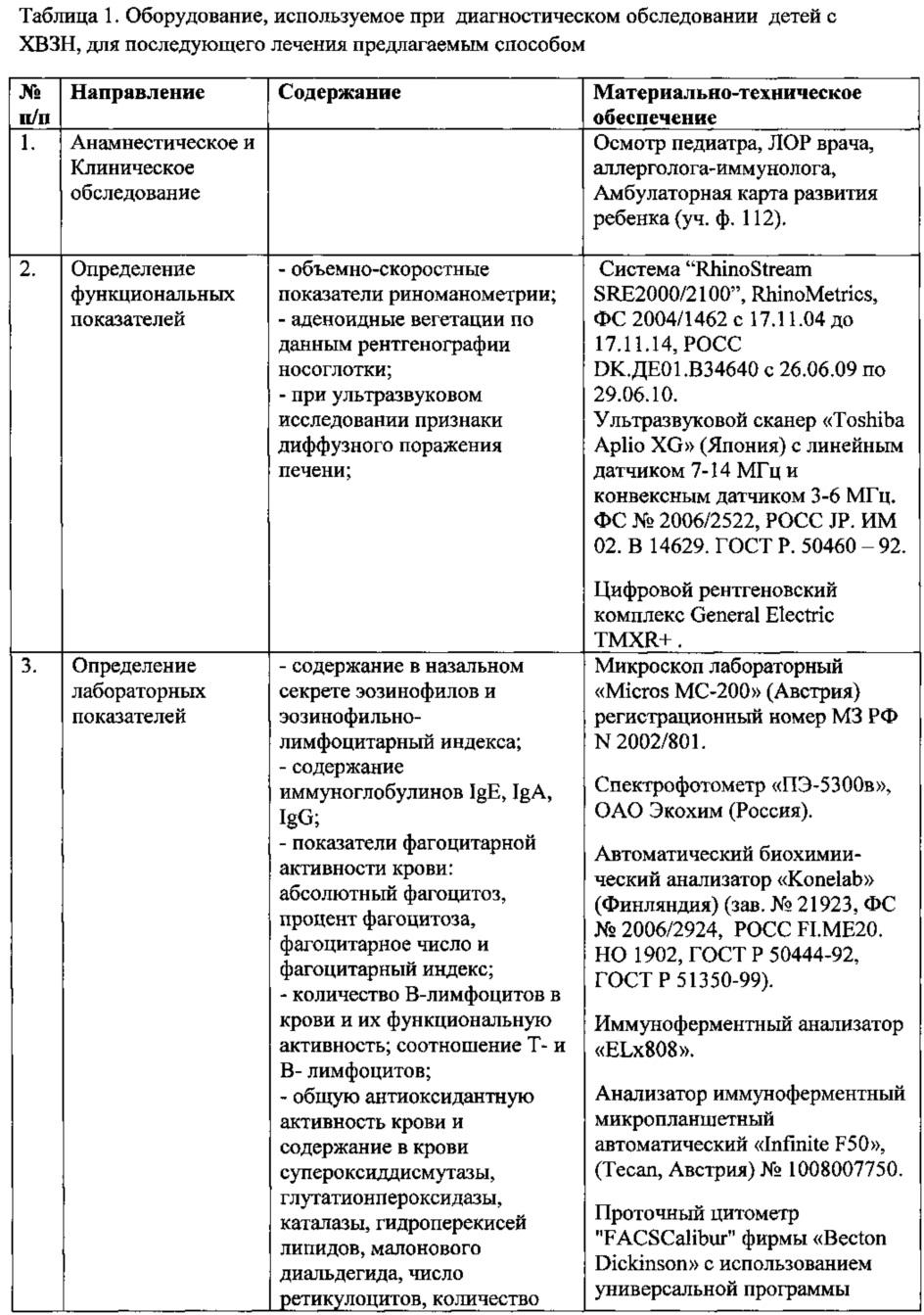 Medication Tonzilotren: reviews and applications