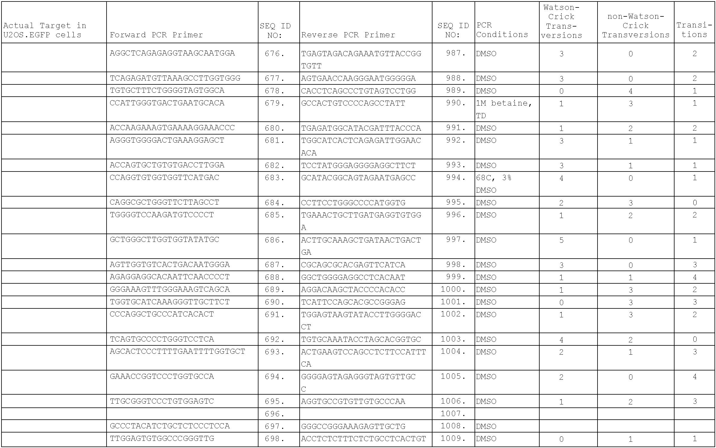 Figure US09567604-20170214-C00400
