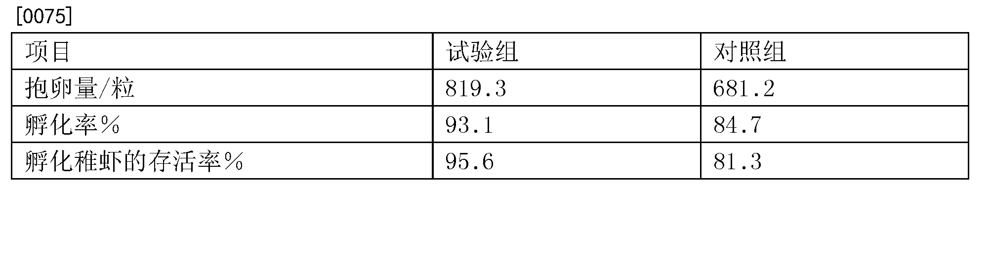 Figure CN106912429AD00101