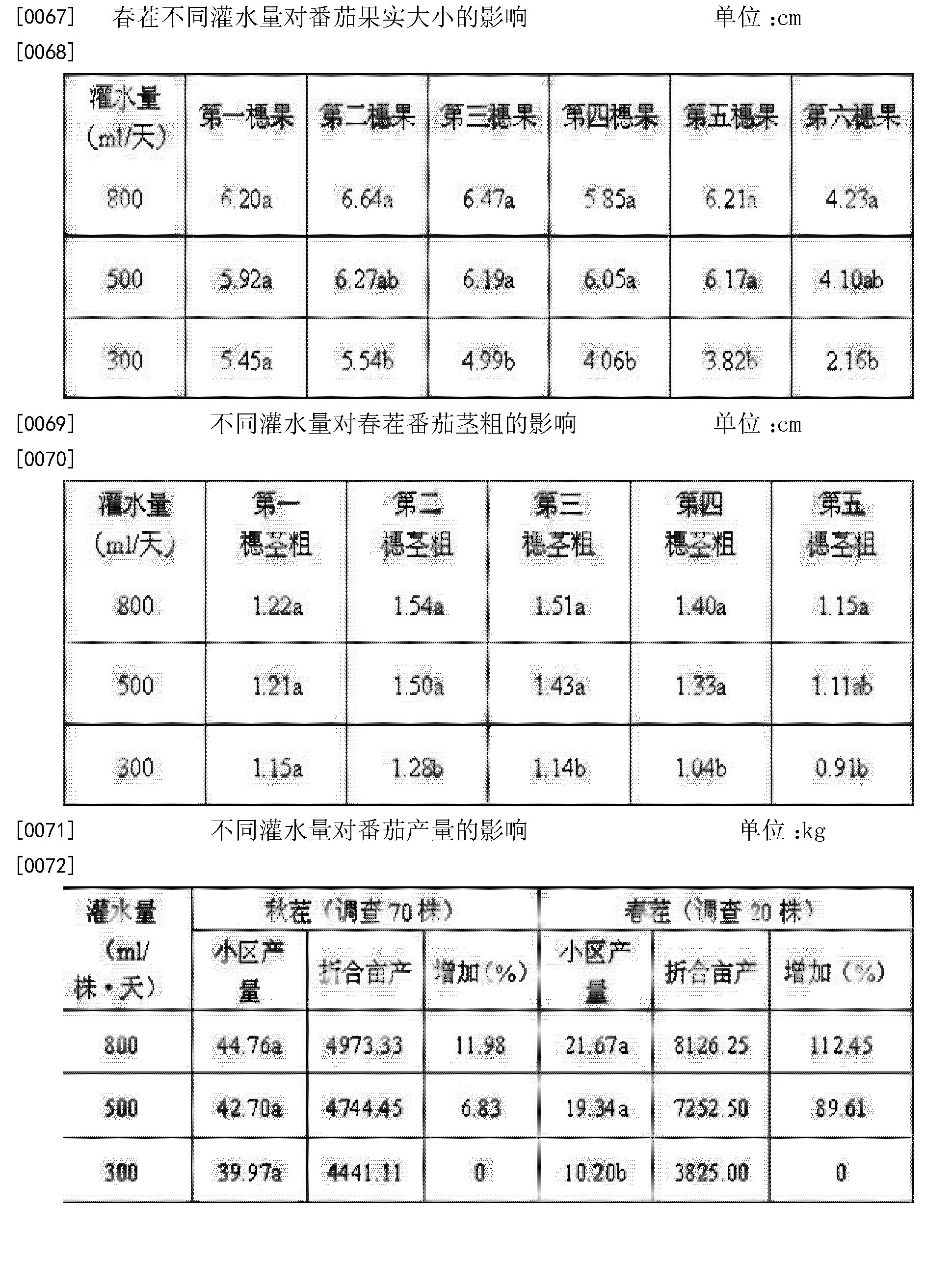 Figure CN102356746BD00131