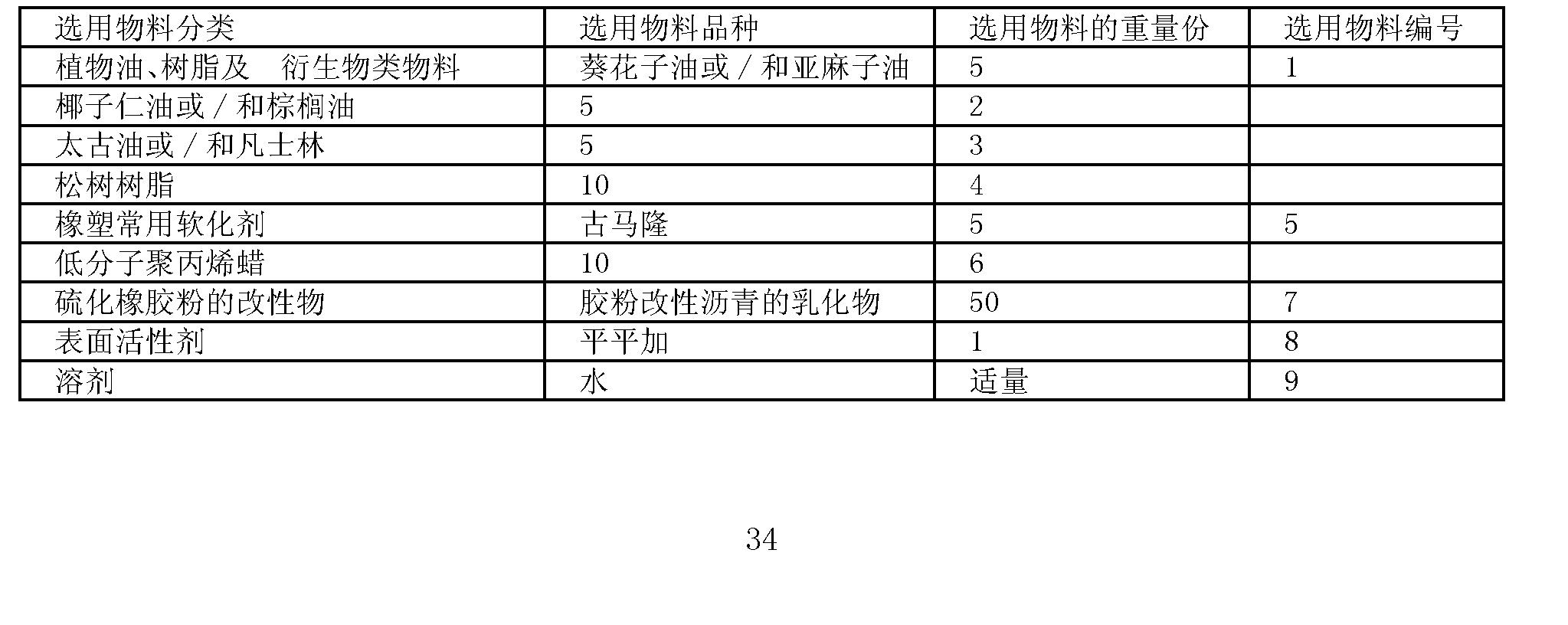 Figure CN101402745BD00343