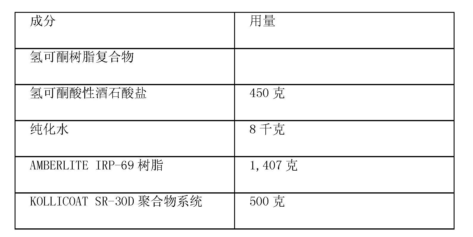 Figure CN102488652BD00262