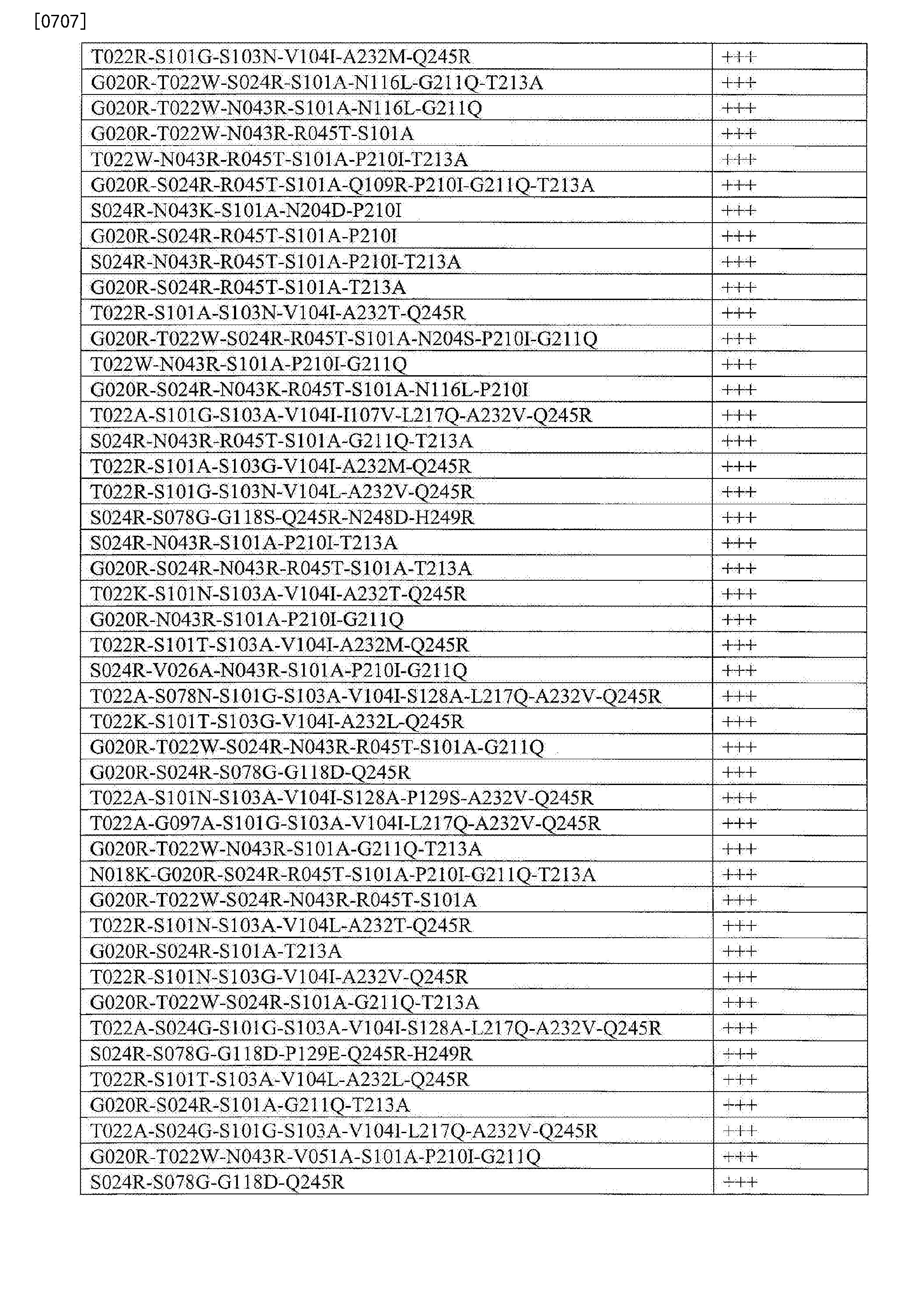Figure CN103764823BD03071