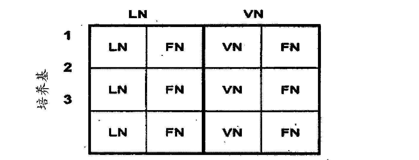 Figure CN102176919AD00521