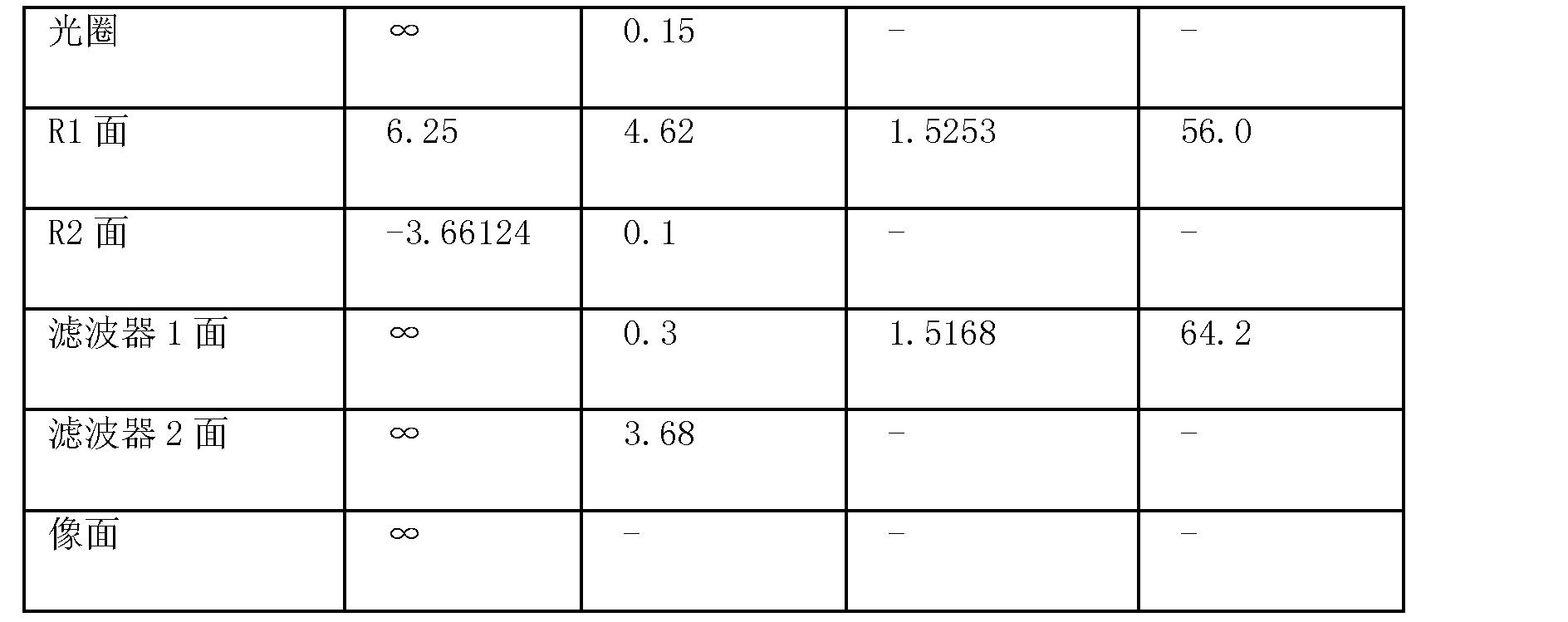 Figure CN101918793BD00141