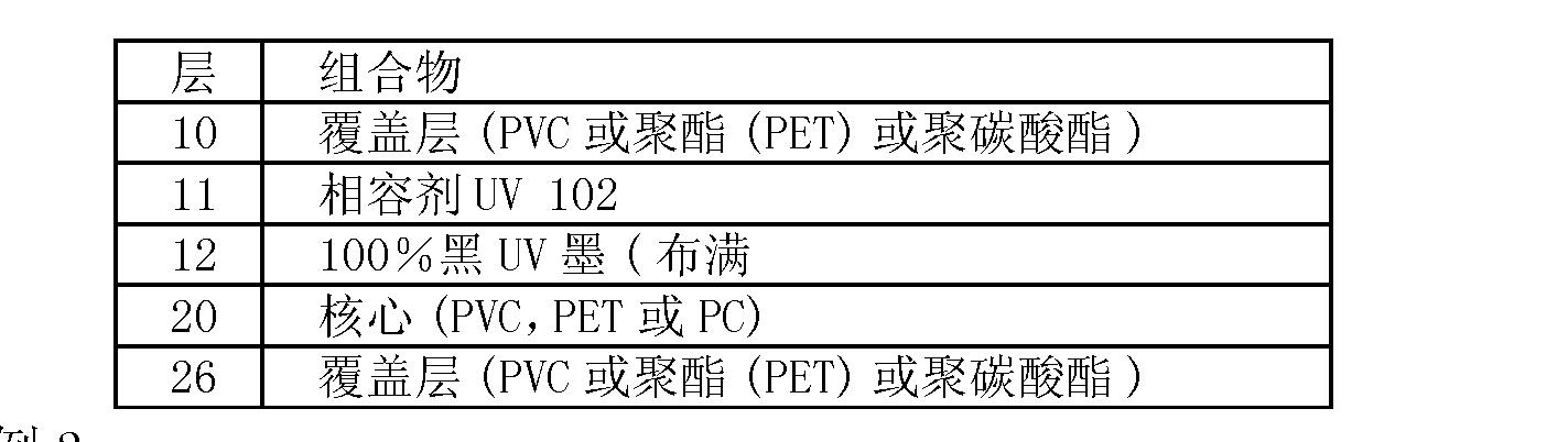 Figure CN101573242BD00171