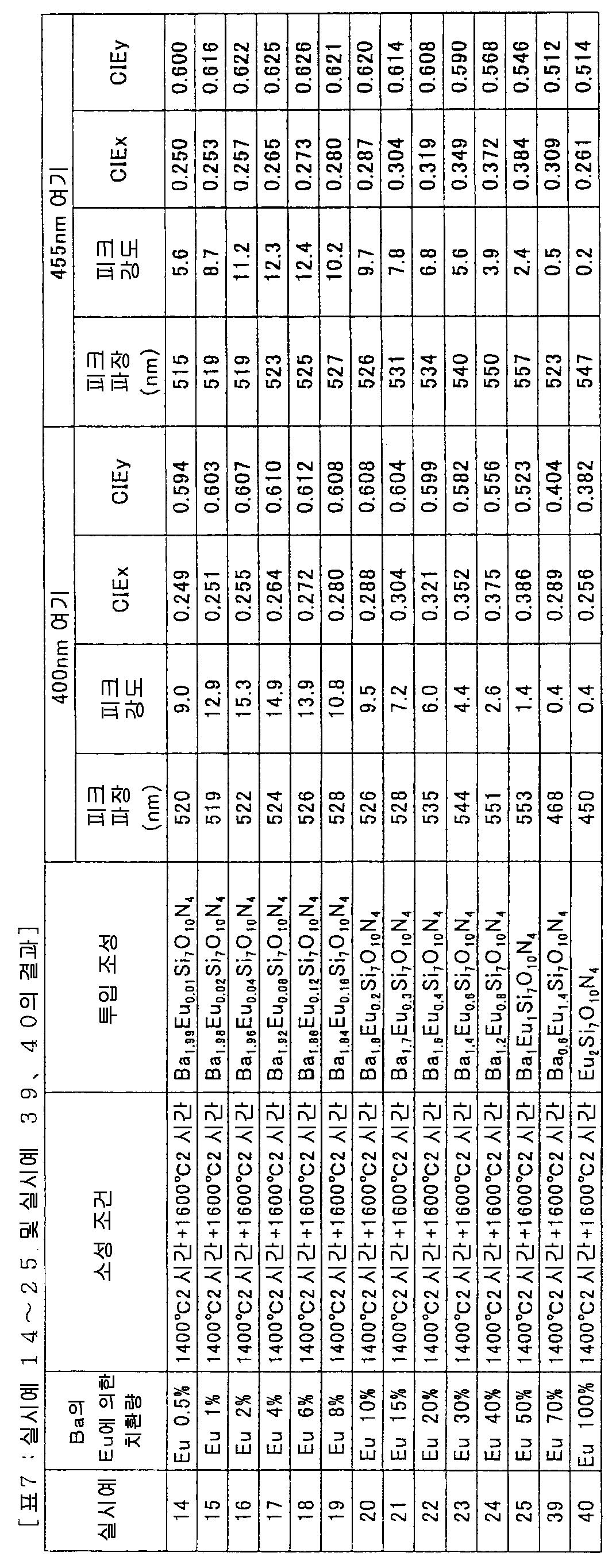 Figure 112008062059116-pct00017