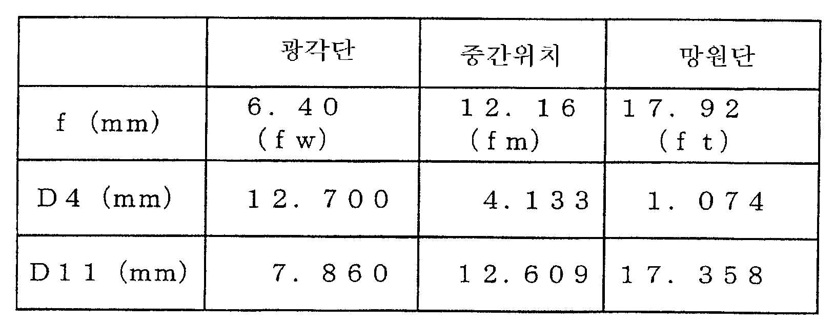Figure 112005021782010-pat00012