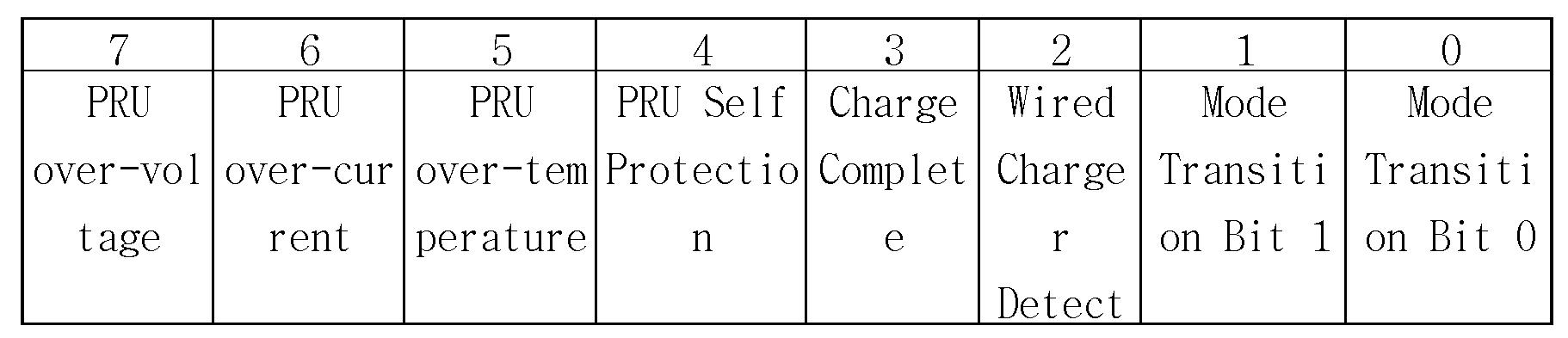 Figure PCTKR2015008452-appb-T000003