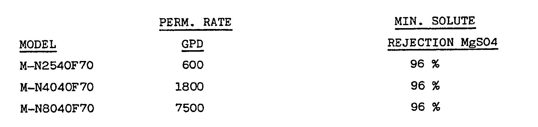 图imgb0002