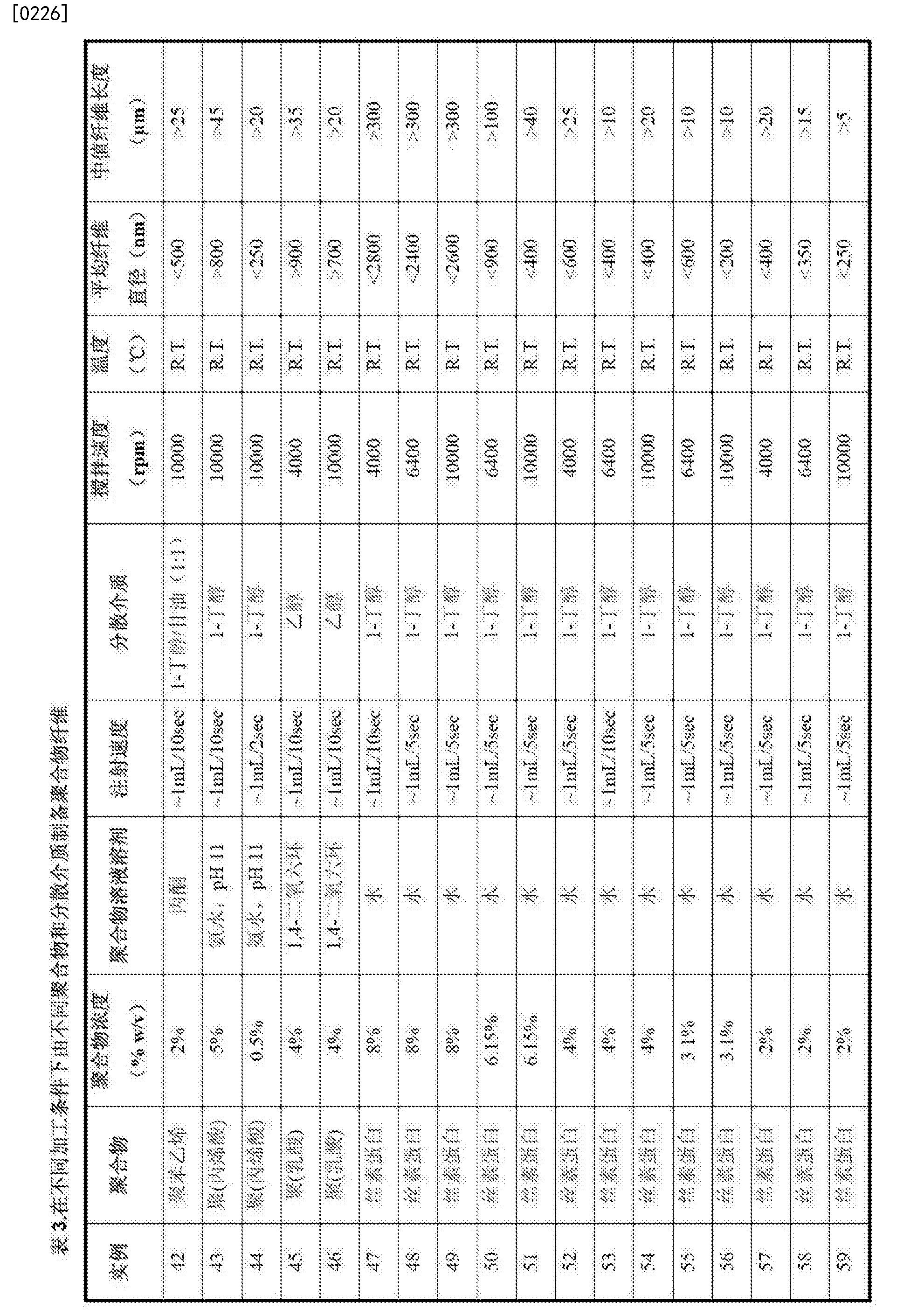 Figure CN104024494BD00251